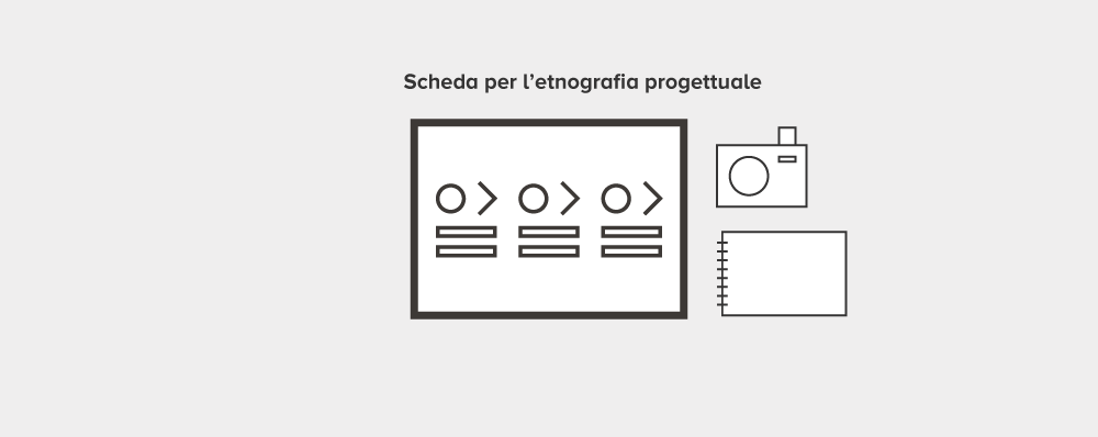 Scheda-design-ethnography_header_20200303